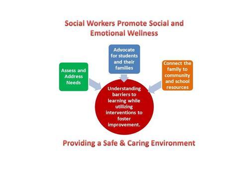 social work 8888